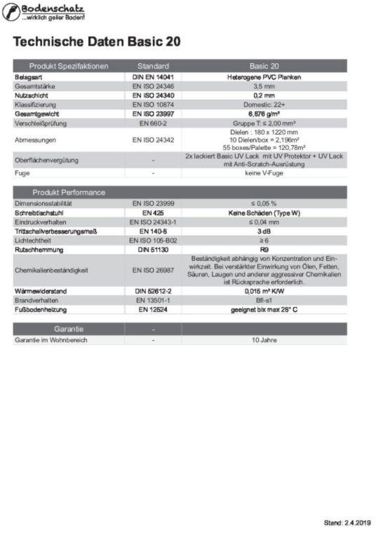 Datenblatt Basic 20